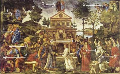 """""""Prove di Cristo"""" con scene numerate"""