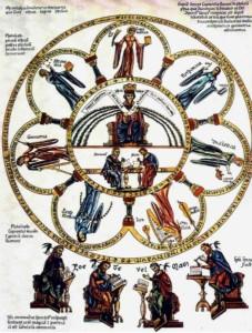 Le sette arti liberali – Immagine realizzata nel XII secolo - Hortus deliciarum di Herrad von Landsberg