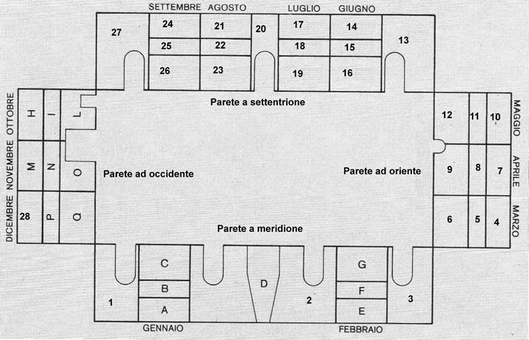 Ciclo dei mesi a Palazzo Schifanoia